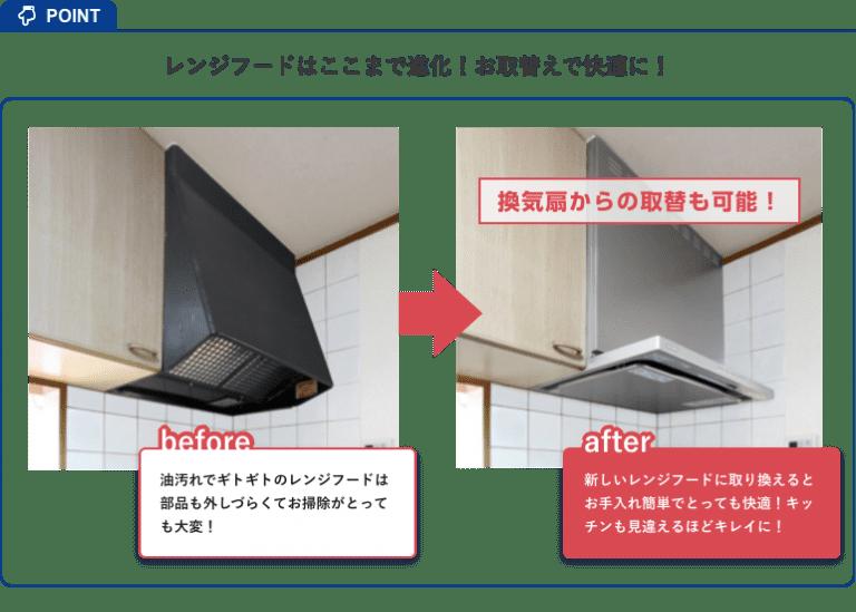 レンジフード説明(ブーツ→フラット)